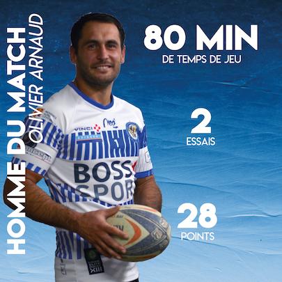 Statistiques d'Olivier Arnaud, l'homme du match, face à Toulouse.